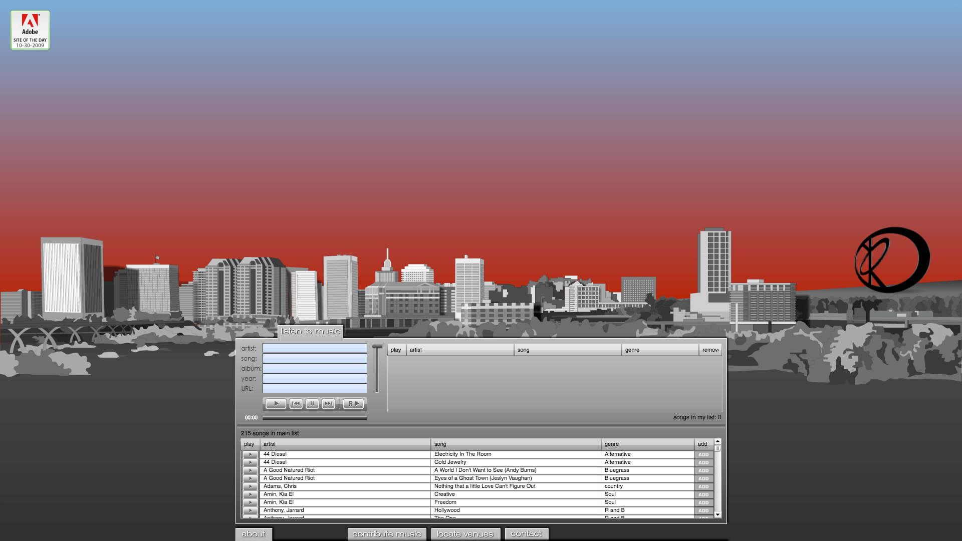 illustration of the skyline in Richmond, VA